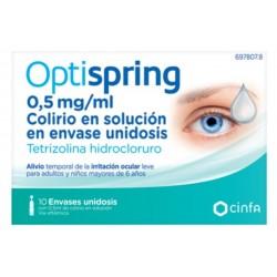 Optispring unidosis